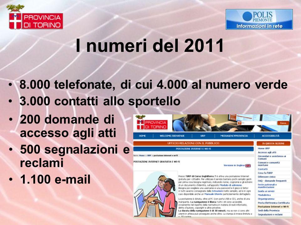 I numeri del 2011 8.000 telefonate, di cui 4.000 al numero verde 3.000 contatti allo sportello 200 domande di accesso agli atti 500 segnalazioni e reclami 1.100 e-mail
