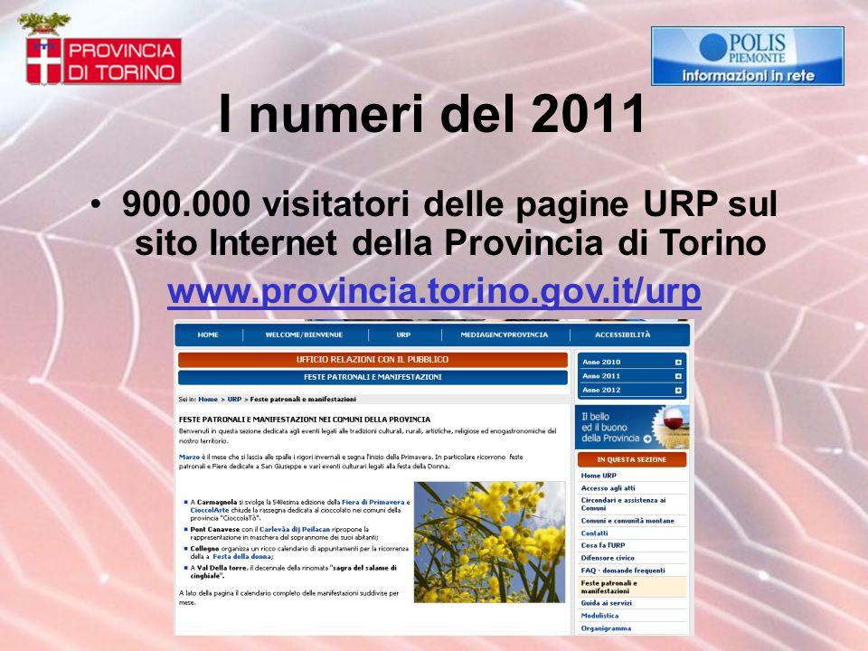 900.000 visitatori delle pagine URP sul sito Internet della Provincia di Torino www.provincia.torino.gov.it/urp I numeri del 2011