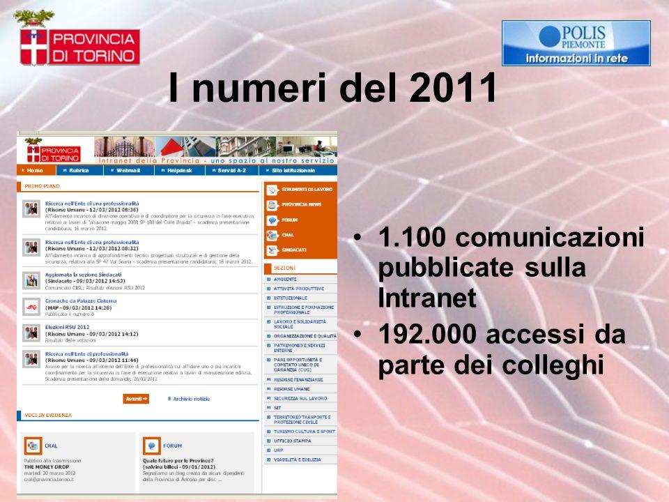 1.100 comunicazioni pubblicate sulla Intranet 192.000 accessi da parte dei colleghi I numeri del 2011