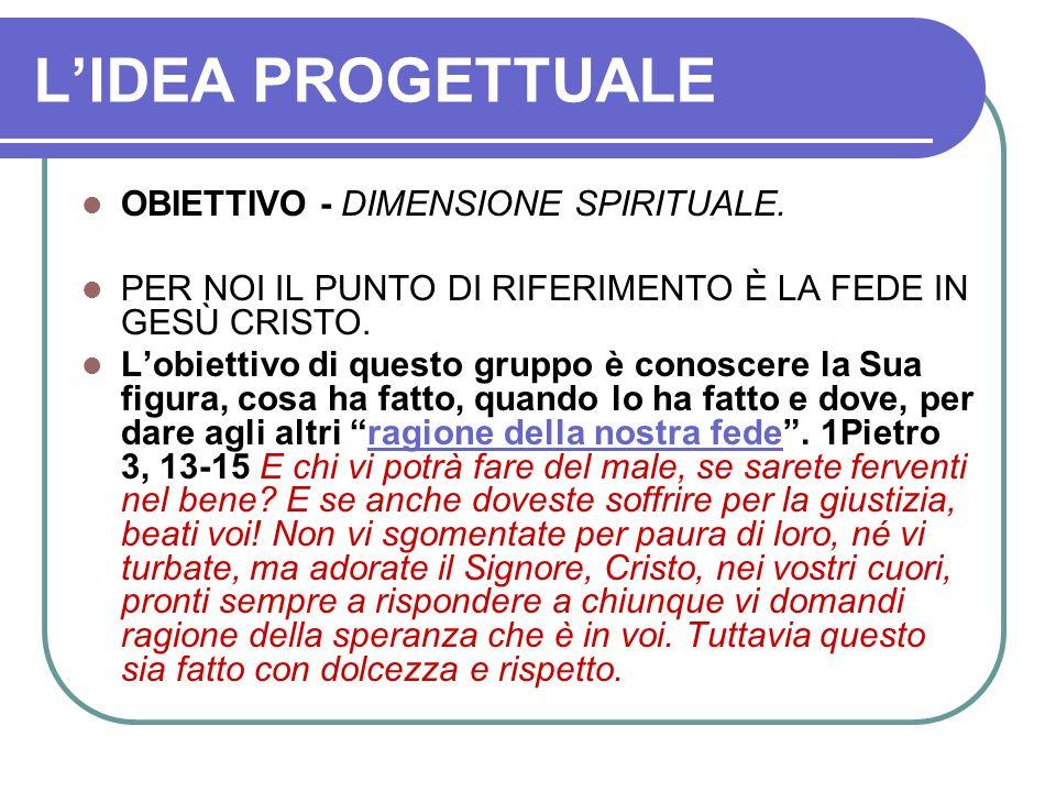 LIDEA PROGETTUALE OBIETTIVO - DIMENSIONE SPIRITUALE. PER NOI IL PUNTO DI RIFERIMENTO È LA FEDE IN GESÙ CRISTO. Lobiettivo di questo gruppo è conoscere