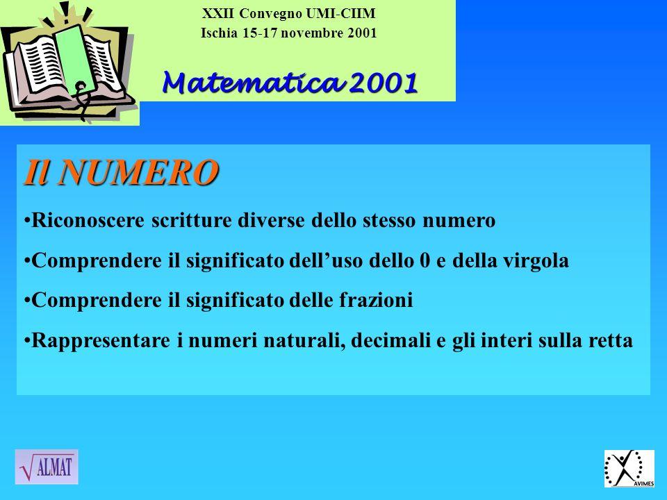 XXII Convegno UMI-CIIM Ischia 15-17 novembre 2001 Matematica 2001 Il NUMERO Riconoscere scritture diverse dello stesso numero Comprendere il significa