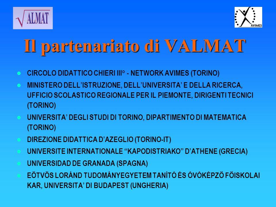 Il partenariato di VALMAT CIRCOLO DIDATTICO CHIERI III° - NETWORK AVIMES (TORINO) MINISTERO DELLISTRUZIONE, DELLUNIVERSITA E DELLA RICERCA, UFFICIO SC