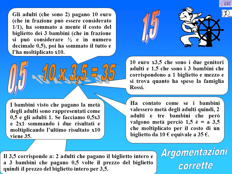 10 euro x3,5 che sono i due genitori adulti e 1,5 che sono i 3 bambini che corrispondono a 1 biglietto e mezzo e si trova quanto ha speso la famiglia