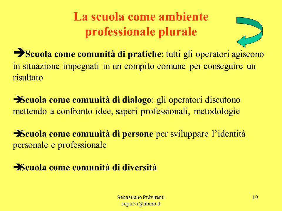 Sebastiano Pulvirenti sepulvi@libero.it 10 La scuola come ambiente professionale plurale Scuola come comunità di pratiche: tutti gli operatori agiscon