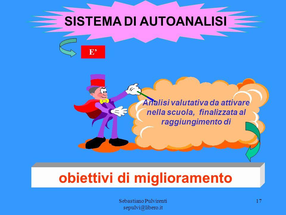 Sebastiano Pulvirenti sepulvi@libero.it 17 SISTEMA DI AUTOANALISI E obiettivi di miglioramento Analisi valutativa da attivare nella scuola, finalizzat