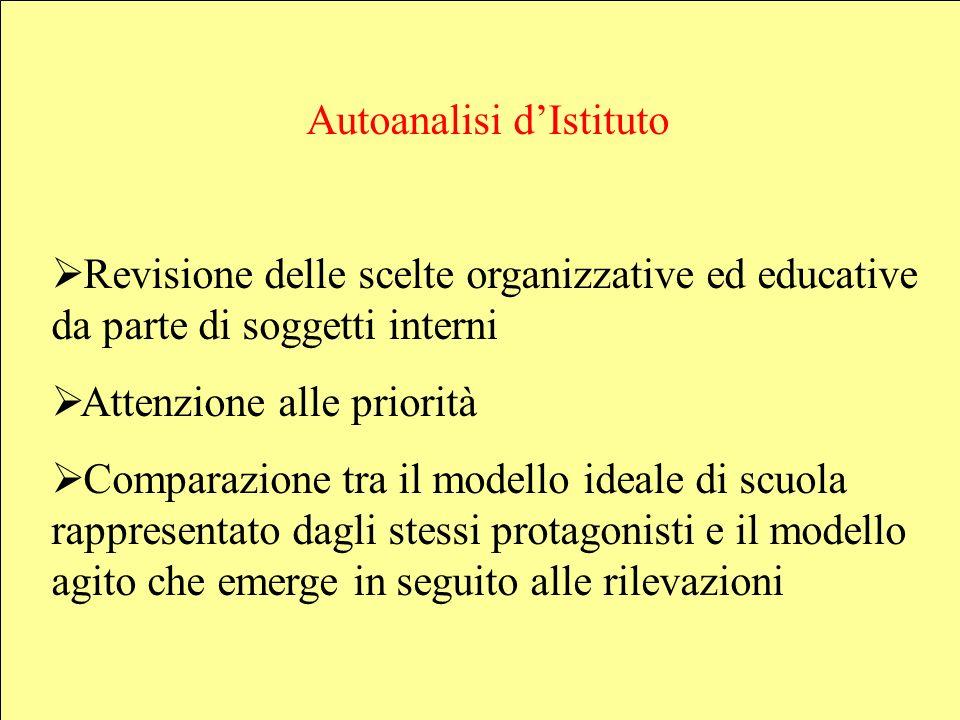 Sebastiano Pulvirenti sepulvi@libero.it 18 Autoanalisi dIstituto Revisione delle scelte organizzative ed educative da parte di soggetti interni Attenz