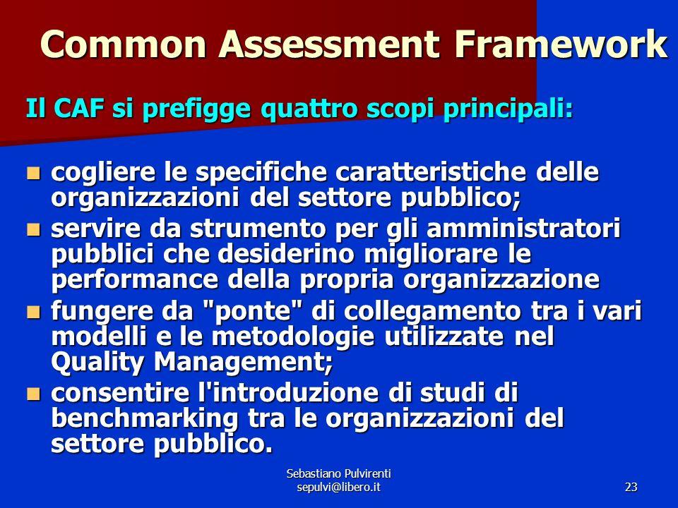 Sebastiano Pulvirenti sepulvi@libero.it23 Common Assessment Framework Il CAF si prefigge quattro scopi principali: cogliere le specifiche caratteristi
