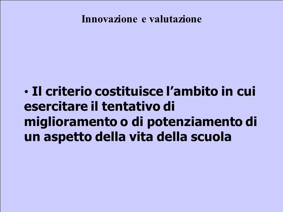 Sebastiano Pulvirenti sepulvi@libero.it 26 Innovazione e valutazione Il criterio costituisce lambito in cui esercitare il tentativo di miglioramento o