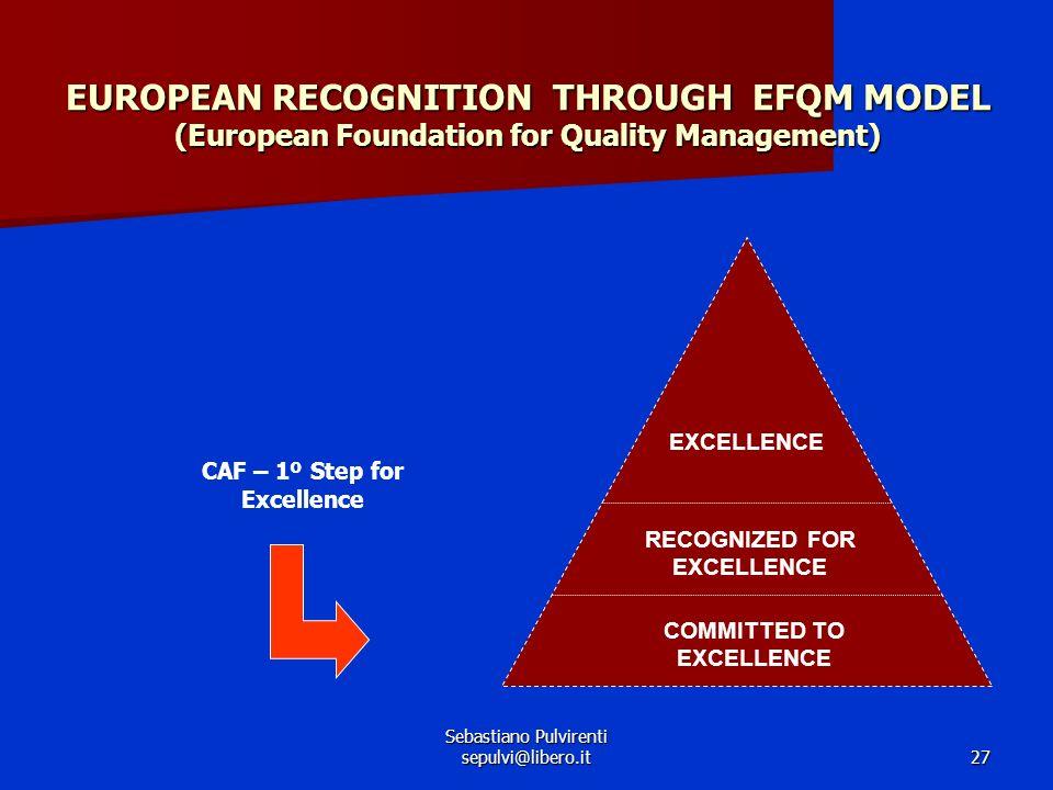 Sebastiano Pulvirenti sepulvi@libero.it27 EUROPEAN RECOGNITION THROUGH EFQM MODEL (European Foundation for Quality Management) CAF – 1º Step for Excel
