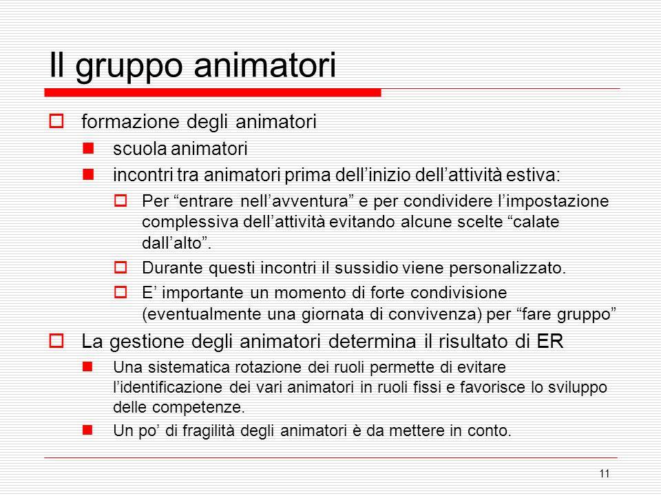 11 Il gruppo animatori formazione degli animatori scuola animatori incontri tra animatori prima dellinizio dellattività estiva: Per entrare nellavvent