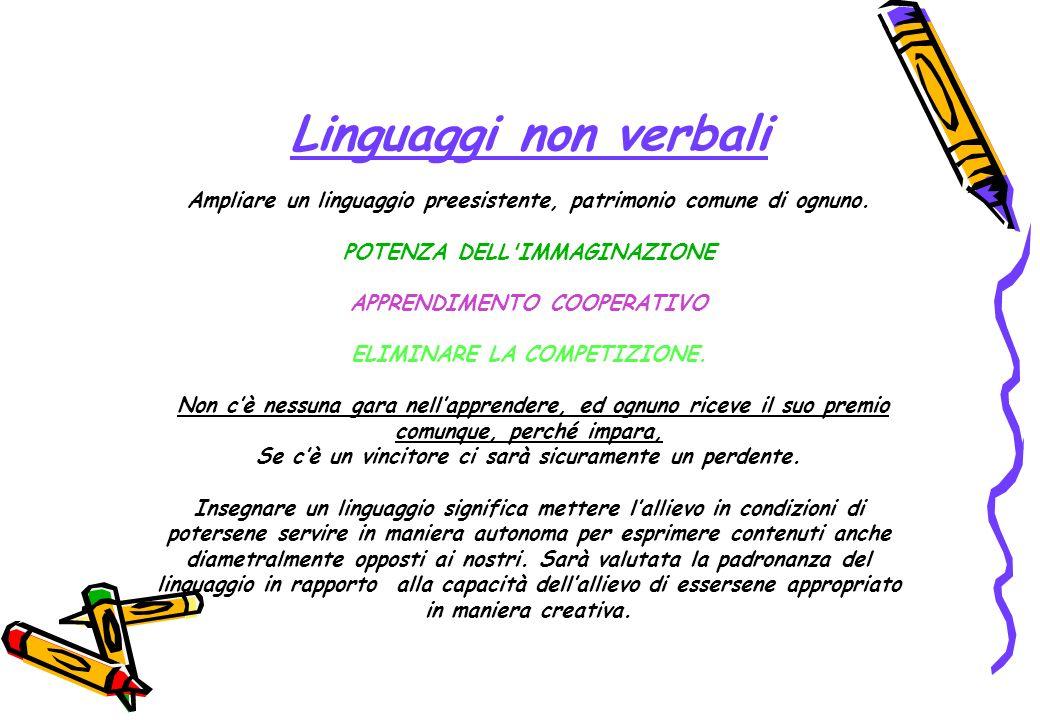 Linguaggi non verbali Ampliare un linguaggio preesistente, patrimonio comune di ognuno. POTENZA DELL'IMMAGINAZIONE APPRENDIMENTO COOPERATIVO ELIMINARE