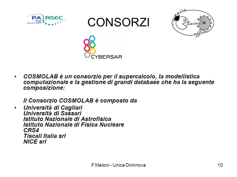 F.Meloni - Unica Dirinnova10 CONSORZI COSMOLAB è un consorzio per il supercalcolo, la modellistica computazionale e la gestione di grandi database che ha la seguente composizione: Il Consorzio COSMOLAB è composto da Università di Cagliari Università di Sassari Istituto Nazionale di Astrofisica Istituto Nazionale di Fisica Nucleare CRS4 Tiscali Italia srl NICE srl