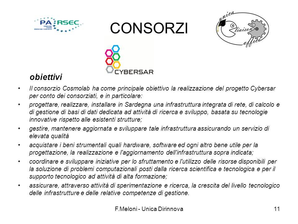 F.Meloni - Unica Dirinnova11 CONSORZI obiettivi Il consorzio Cosmolab ha come principale obiettivo la realizzazione del progetto Cybersar per conto de