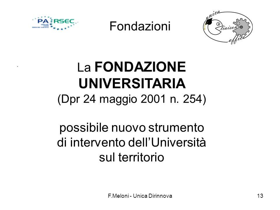 F.Meloni - Unica Dirinnova13 Fondazioni. La FONDAZIONE UNIVERSITARIA (Dpr 24 maggio 2001 n. 254) possibile nuovo strumento di intervento dellUniversit