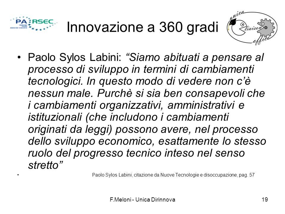F.Meloni - Unica Dirinnova19 Innovazione a 360 gradi Paolo Sylos Labini: Siamo abituati a pensare al processo di sviluppo in termini di cambiamenti te