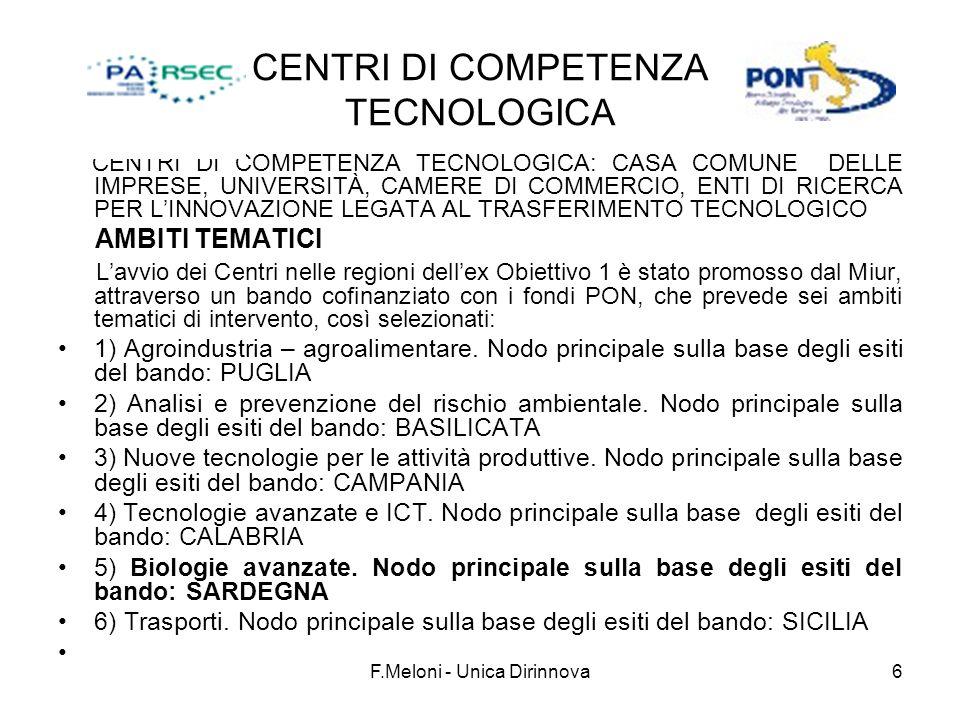 F.Meloni - Unica Dirinnova6 CENTRI DI COMPETENZA TECNOLOGICA CENTRI DI COMPETENZA TECNOLOGICA: CASA COMUNE DELLE IMPRESE, UNIVERSITÀ, CAMERE DI COMMERCIO, ENTI DI RICERCA PER LINNOVAZIONE LEGATA AL TRASFERIMENTO TECNOLOGICO AMBITI TEMATICI Lavvio dei Centri nelle regioni dellex Obiettivo 1 è stato promosso dal Miur, attraverso un bando cofinanziato con i fondi PON, che prevede sei ambiti tematici di intervento, così selezionati: 1) Agroindustria – agroalimentare.