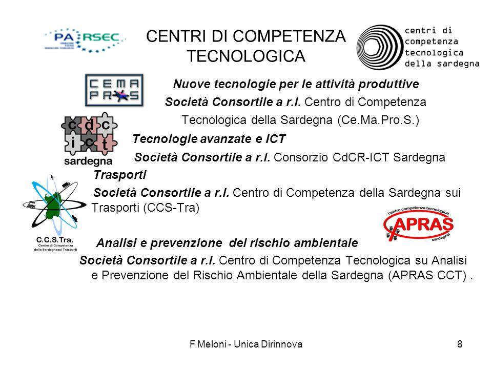 F.Meloni - Unica Dirinnova8 CENTRI DI COMPETENZA TECNOLOGICA Nuove tecnologie per le attività produttive Società Consortile a r.l. Centro di Competenz