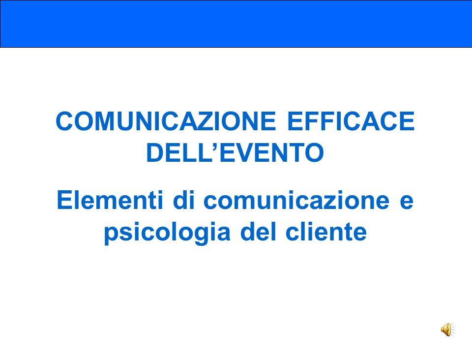 COMUNICAZIONE EFFICACE DELLEVENTO Elementi di comunicazione e psicologia del cliente