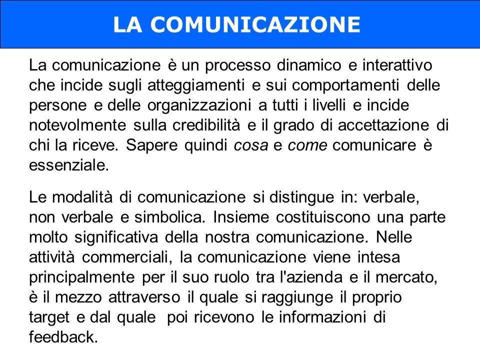 La comunicazione è un processo dinamico e interattivo che incide sugli atteggiamenti e sui comportamenti delle persone e delle organizzazioni a tutti i livelli e incide notevolmente sulla credibilità e il grado di accettazione di chi la riceve.