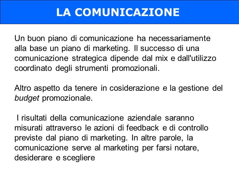 Un buon piano di comunicazione ha necessariamente alla base un piano di marketing.