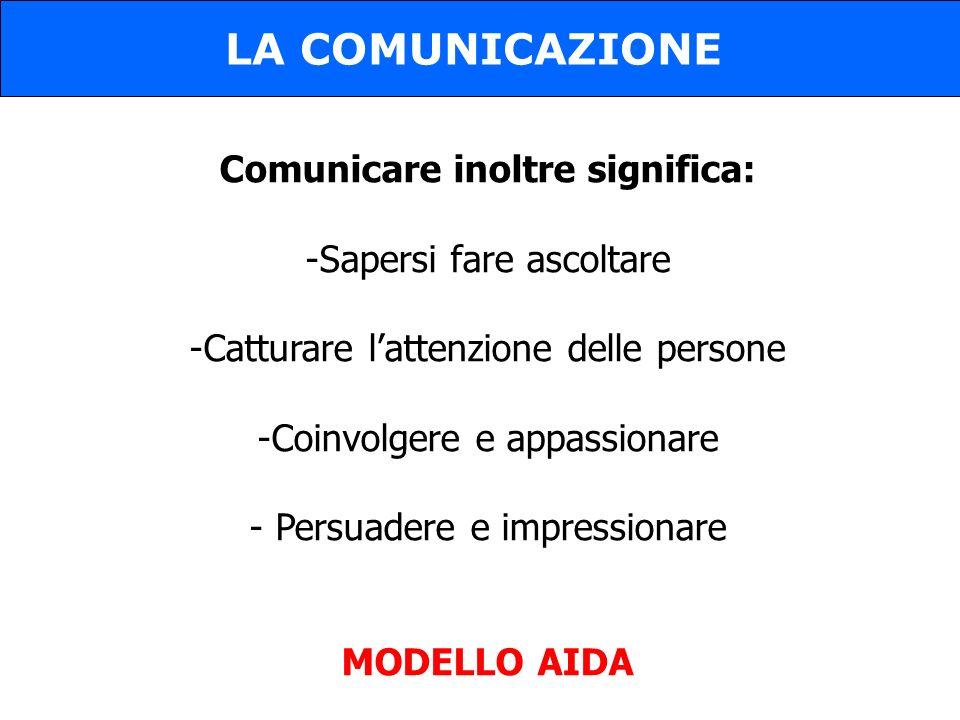 Comunicare inoltre significa: -Sapersi fare ascoltare -Catturare lattenzione delle persone -Coinvolgere e appassionare - Persuadere e impressionare MODELLO AIDA LA COMUNICAZIONE