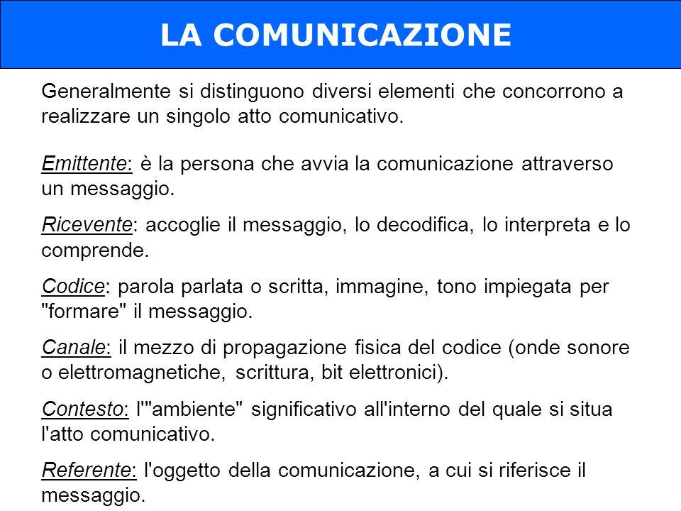 Uno degli aspetti più sottovalutati sembra essere quello legato alla comunicazione visiva, strettamente legato con la veste grafica della stessa comunicazione.