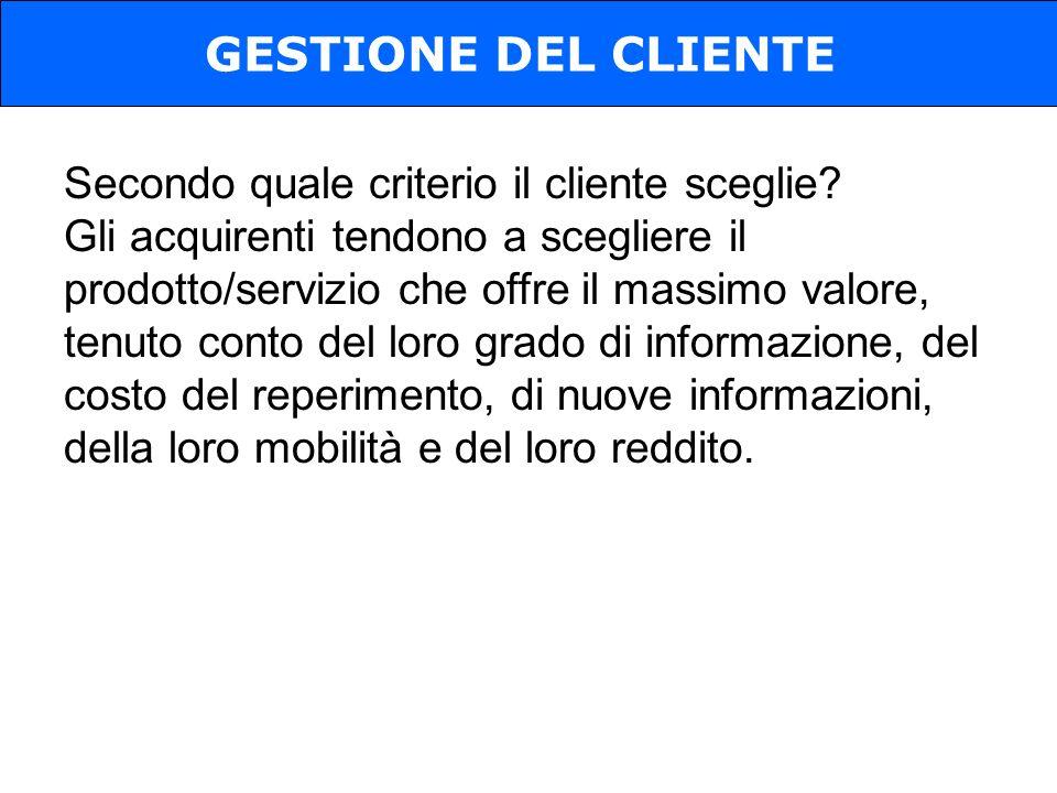 Secondo quale criterio il cliente sceglie.