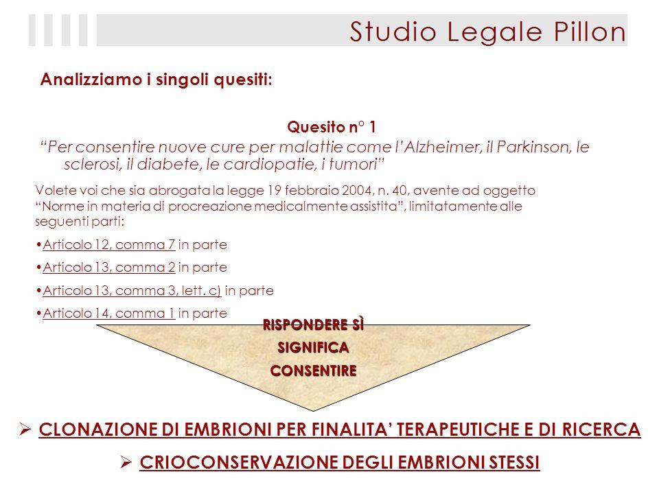 I quesiti referendari Il popolo italiano sarà chiamato ad esprimersi su quattro quesiti i n merito alla tanto discussa legge 40/2004. Il primo degli o