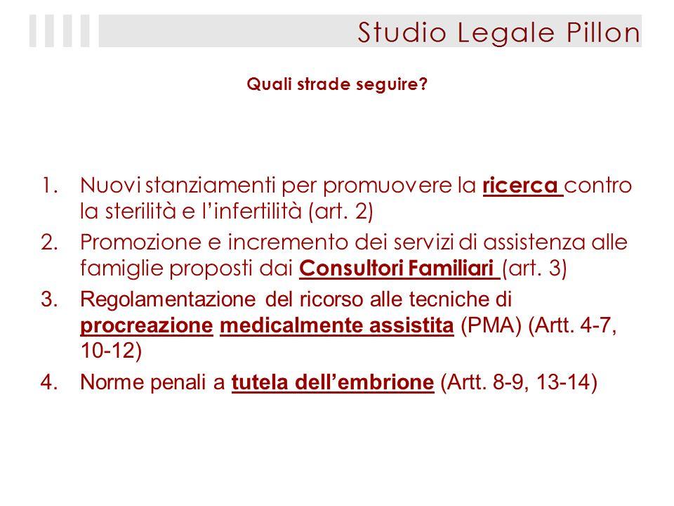 La legge 40/2004: finalità 1.Favorire la soluzione dei problemi riproduttivi derivanti dalla sterilità e dalla infertilità umana 2. Assicurare i dirit