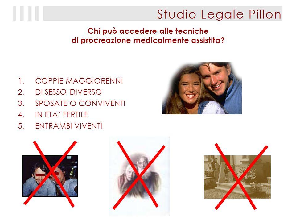 I quesiti referendari Il popolo italiano sarà chiamato ad esprimersi su quattro quesiti i n merito alla tanto discussa legge 40/2004.