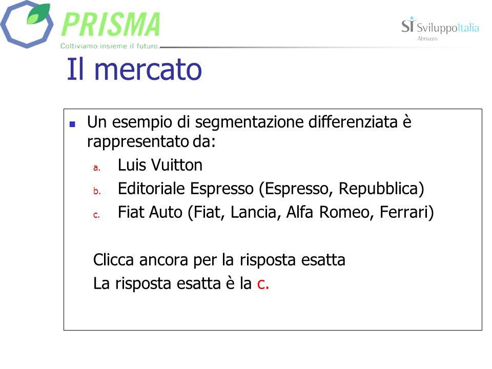 Il mercato Un esempio di segmentazione differenziata è rappresentato da: a.