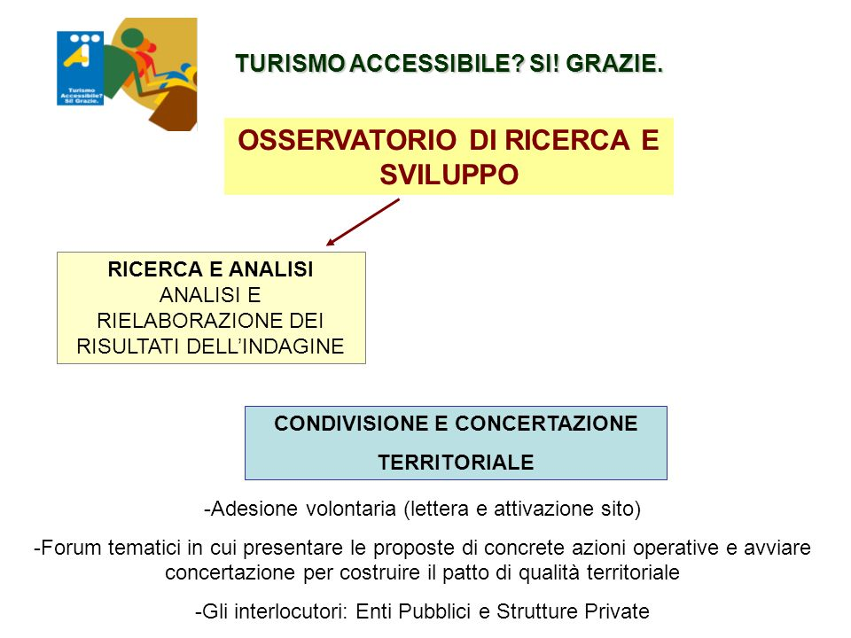 TURISMO ACCESSIBILE. SI. GRAZIE.