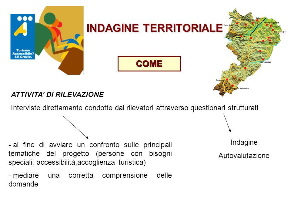 Possibilità di soddisfare le richieste/esigenze del cliente/turista con bisogni speciali STRUTTURE RICETTIVE RISTORATIVE