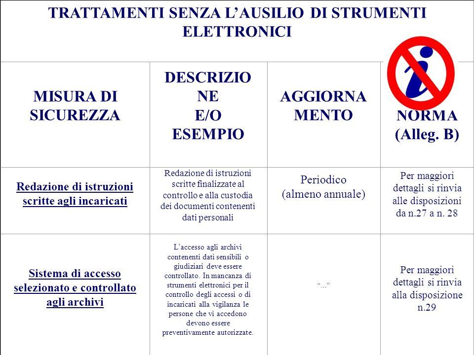 TRATTAMENTI SENZA LAUSILIO DI STRUMENTI ELETTRONICI MISURA DI SICUREZZA DESCRIZIO NE E/O ESEMPIO AGGIORNA MENTONORMA (Alleg. B) Redazione di istruzion