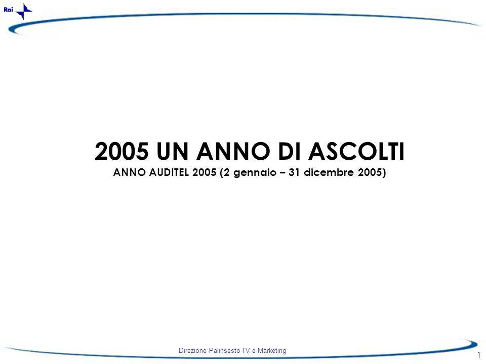 Direzione Palinsesto TV e Marketing 1 2005 UN ANNO DI ASCOLTI ANNO AUDITEL 2005 (2 gennaio – 31 dicembre 2005)
