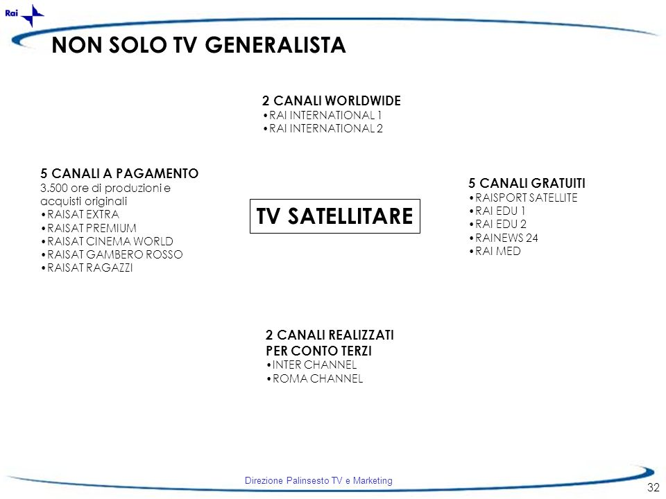 Direzione Palinsesto TV e Marketing 32 NON SOLO TV GENERALISTA TV SATELLITARE 5 CANALI A PAGAMENTO 3.500 ore di produzioni e acquisti originali RAISAT