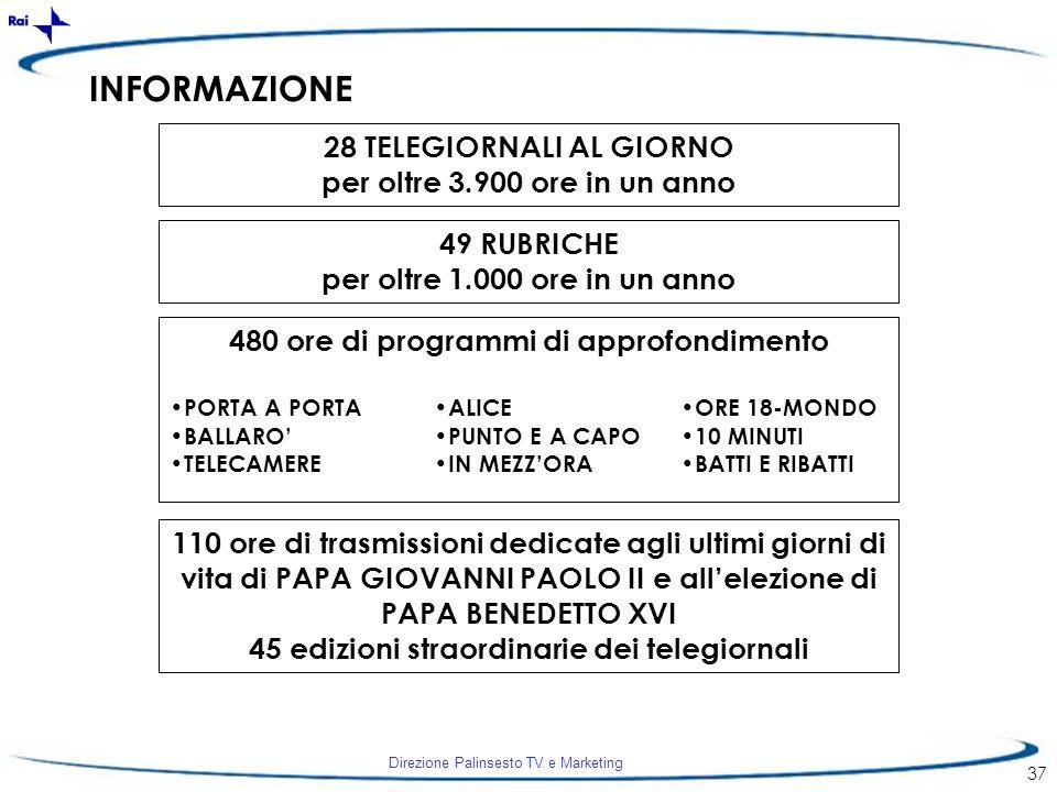 Direzione Palinsesto TV e Marketing 37 INFORMAZIONE 28 TELEGIORNALI AL GIORNO per oltre 3.900 ore in un anno 49 RUBRICHE per oltre 1.000 ore in un ann