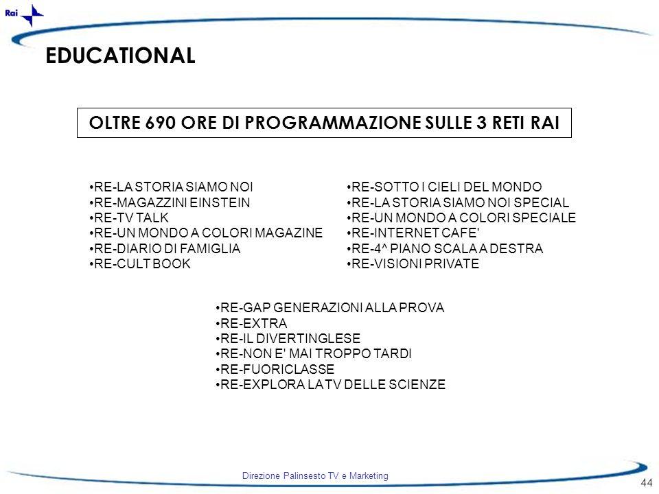 Direzione Palinsesto TV e Marketing 44 EDUCATIONAL OLTRE 690 ORE DI PROGRAMMAZIONE SULLE 3 RETI RAI RE-LA STORIA SIAMO NOI RE-MAGAZZINI EINSTEIN RE-TV