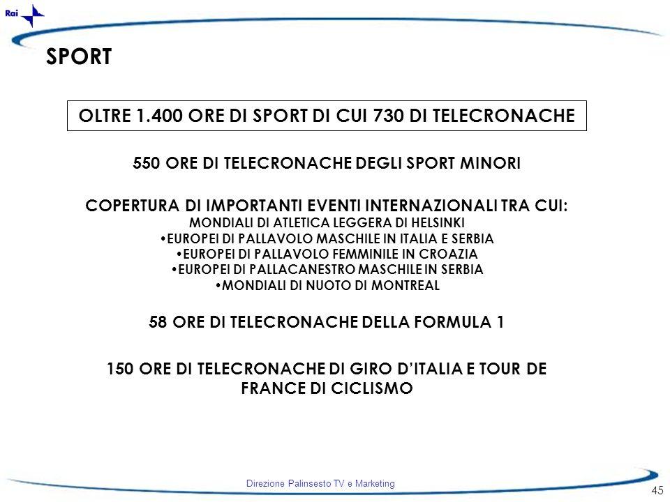 Direzione Palinsesto TV e Marketing 45 SPORT OLTRE 1.400 ORE DI SPORT DI CUI 730 DI TELECRONACHE 550 ORE DI TELECRONACHE DEGLI SPORT MINORI COPERTURA