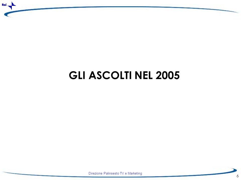 Direzione Palinsesto TV e Marketing 6 GLI ASCOLTI NEL 2005