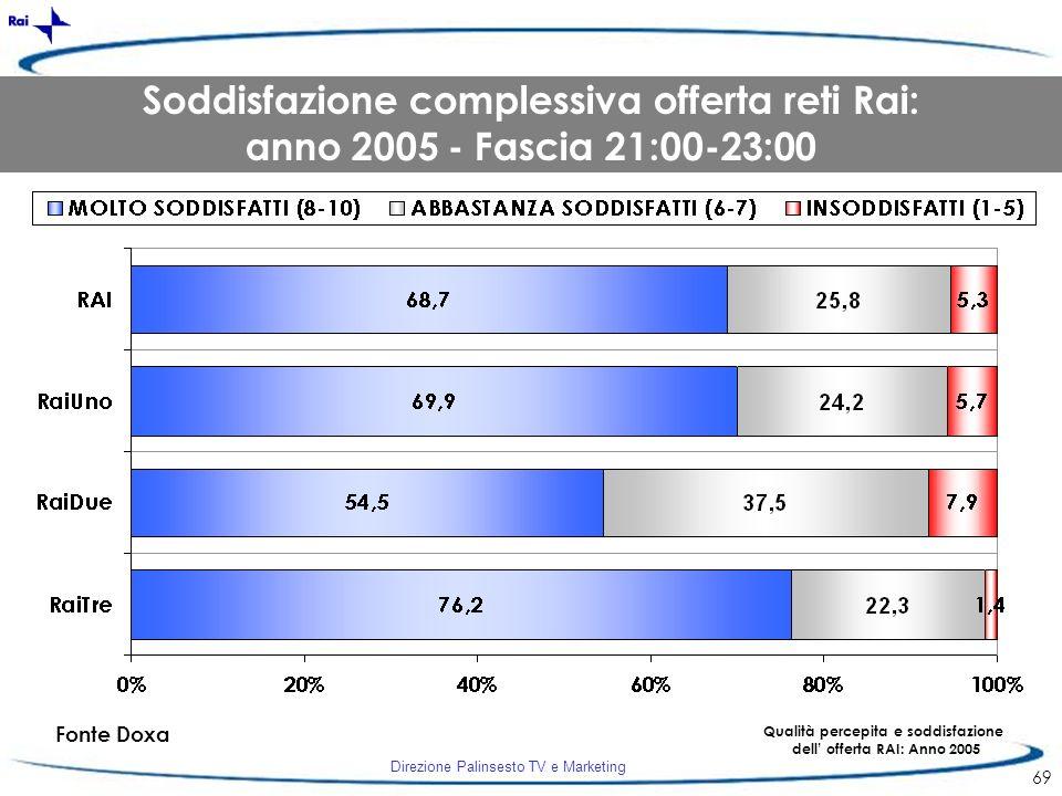 Direzione Palinsesto TV e Marketing 69 Fonte Doxa Qualità percepita e soddisfazione dell offerta RAI: Anno 2005 Soddisfazione complessiva offerta reti