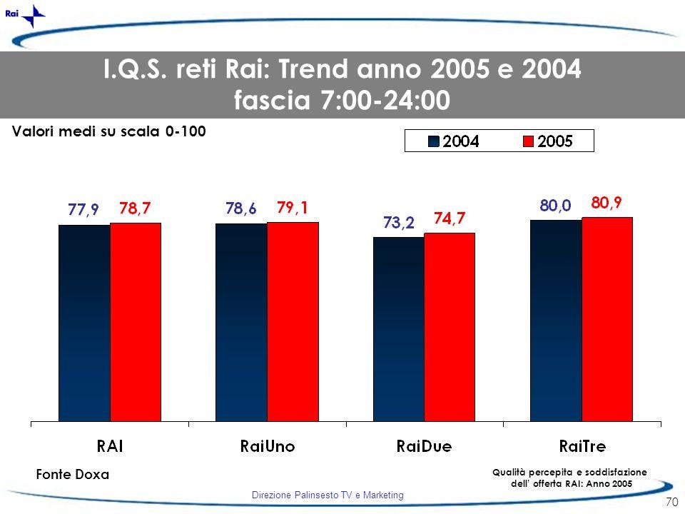 Direzione Palinsesto TV e Marketing 70 Fonte Doxa Qualità percepita e soddisfazione dell offerta RAI: Anno 2005 I.Q.S. reti Rai: Trend anno 2005 e 200