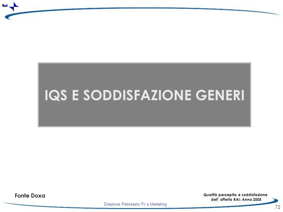 Direzione Palinsesto TV e Marketing 72 Fonte Doxa Qualità percepita e soddisfazione dell offerta RAI: Anno 2005 IQS E SODDISFAZIONE GENERI