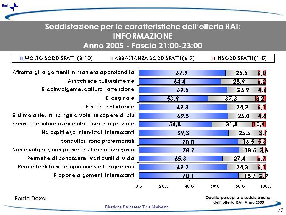 Direzione Palinsesto TV e Marketing 79 Fonte Doxa Qualità percepita e soddisfazione dell offerta RAI: Anno 2005 Soddisfazione per le caratteristiche d