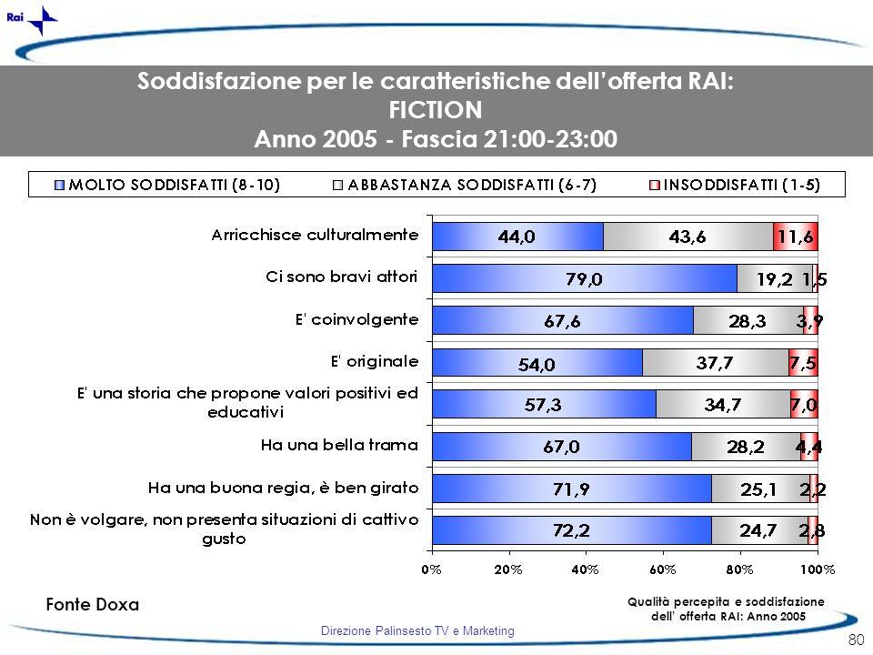 Direzione Palinsesto TV e Marketing 80 Fonte Doxa Qualità percepita e soddisfazione dell offerta RAI: Anno 2005 Soddisfazione per le caratteristiche d