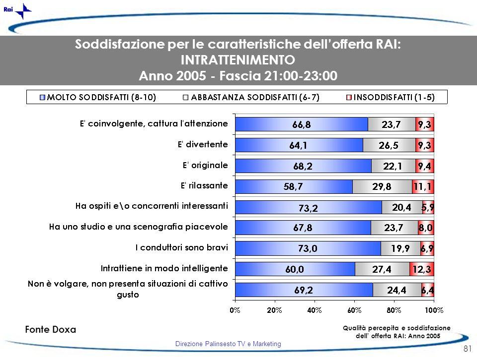 Direzione Palinsesto TV e Marketing 81 Fonte Doxa Qualità percepita e soddisfazione dell offerta RAI: Anno 2005 Soddisfazione per le caratteristiche d