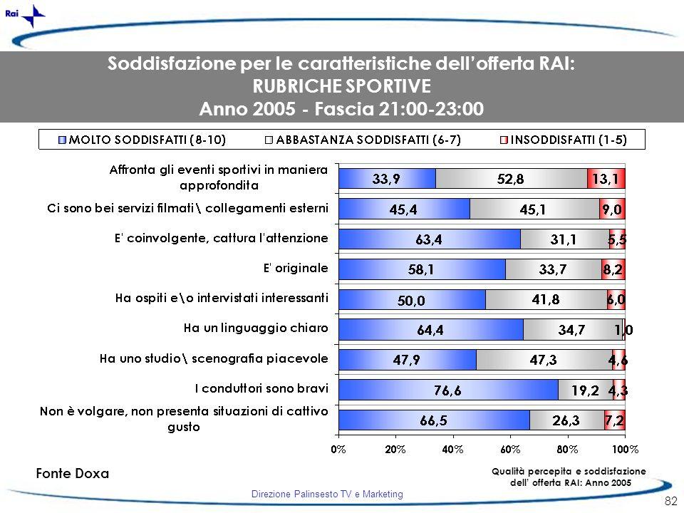 Direzione Palinsesto TV e Marketing 82 Fonte Doxa Qualità percepita e soddisfazione dell offerta RAI: Anno 2005 Soddisfazione per le caratteristiche d