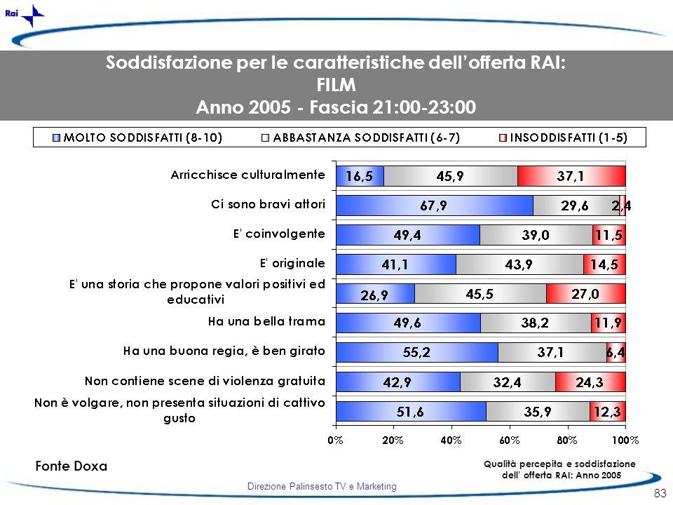 Direzione Palinsesto TV e Marketing 83 Fonte Doxa Qualità percepita e soddisfazione dell offerta RAI: Anno 2005 Soddisfazione per le caratteristiche d