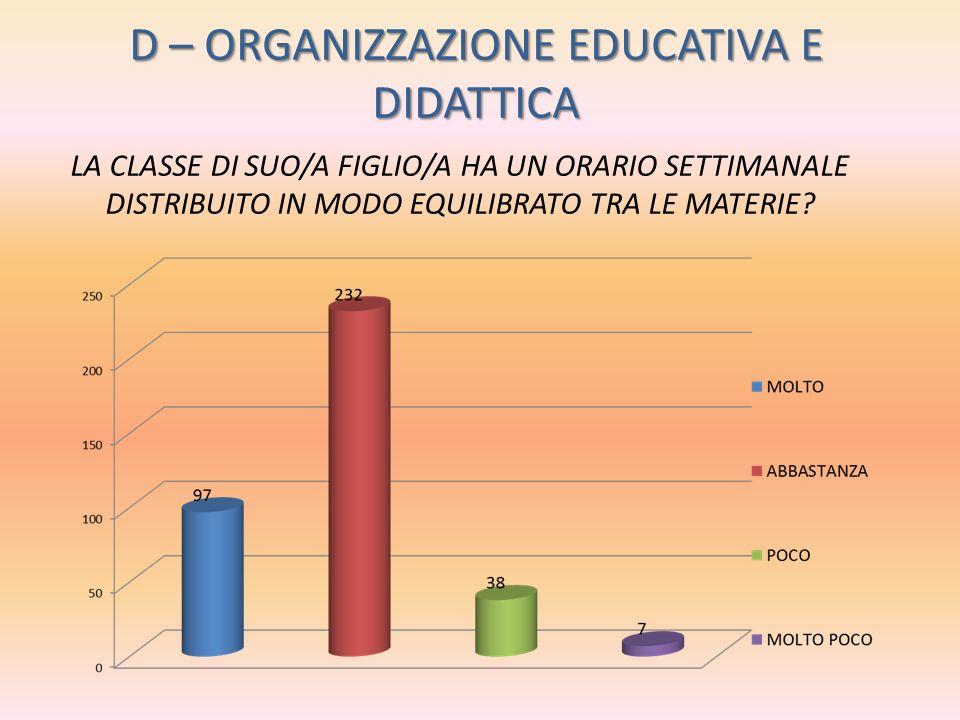 D – ORGANIZZAZIONE EDUCATIVA E DIDATTICA LA CLASSE DI SUO/A FIGLIO/A HA UN ORARIO SETTIMANALE DISTRIBUITO IN MODO EQUILIBRATO TRA LE MATERIE?