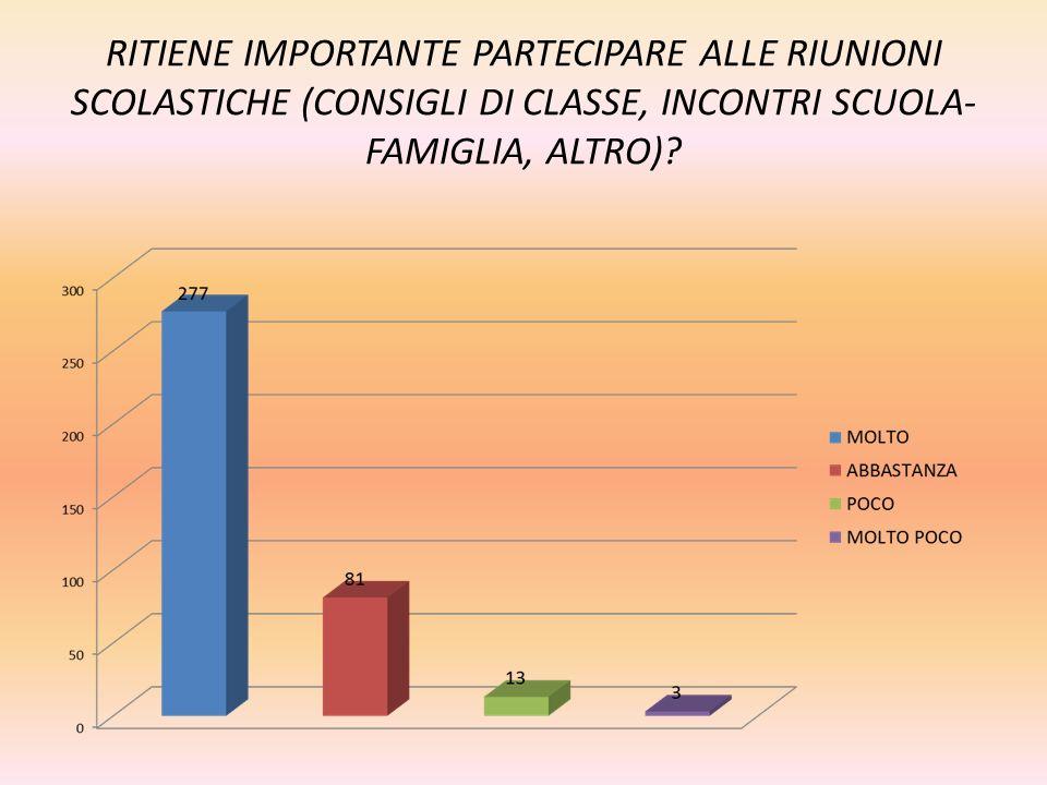 RITIENE IMPORTANTE PARTECIPARE ALLE RIUNIONI SCOLASTICHE (CONSIGLI DI CLASSE, INCONTRI SCUOLA- FAMIGLIA, ALTRO)?